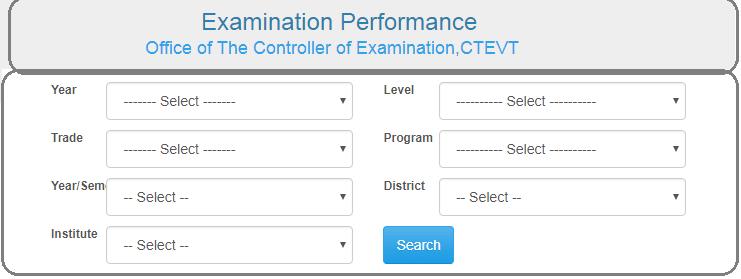CTEVT Entrance Result 2077